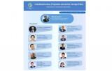 Эксперт ИСМИ принял участие в международном вебинаре по внешней политике Узбекистана