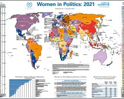 МПС: Узбекистан по представленности женщин на самых высоких уровнях государственной власти опережает свыше 130 государств Межпарламентского союза