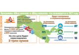 Программы «Обод кишлок» и «Обод махалла»: что планируется в 2021 году