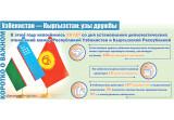 Узбекистан-Кыргызстан: узы дружбы