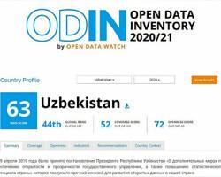 Узбекистан поднялся на 125 позиций в рейтинге Open Data Inventory
